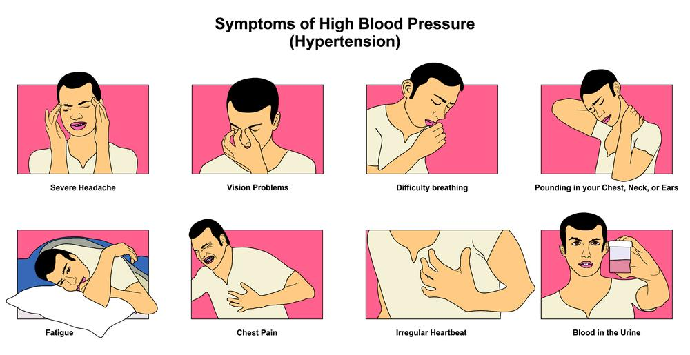 Symptoms Of High Blood Pressure / Hypertension InfoGraphic