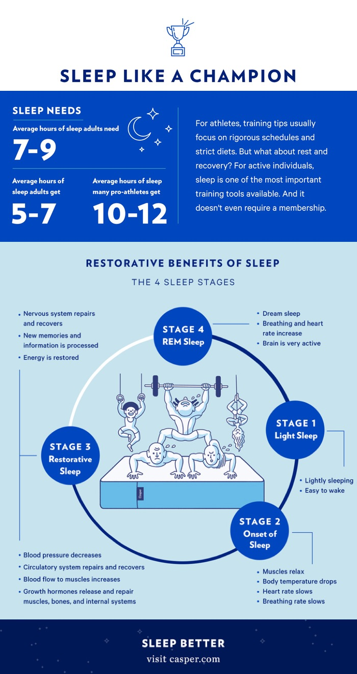 Sleep Like a Champion | Your Rest and Active Recovery